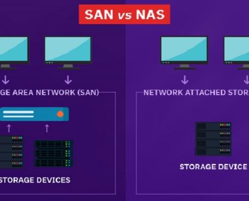 تفاوت دستگاه های ذخیره سازی NAS و SAN
