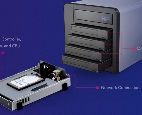 آموزش تجهیزات ذخیره سازی اطلاعات قسمت 2 - راهنمای خرید NAS