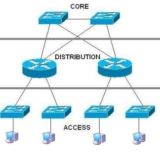 سوییچ شبکه